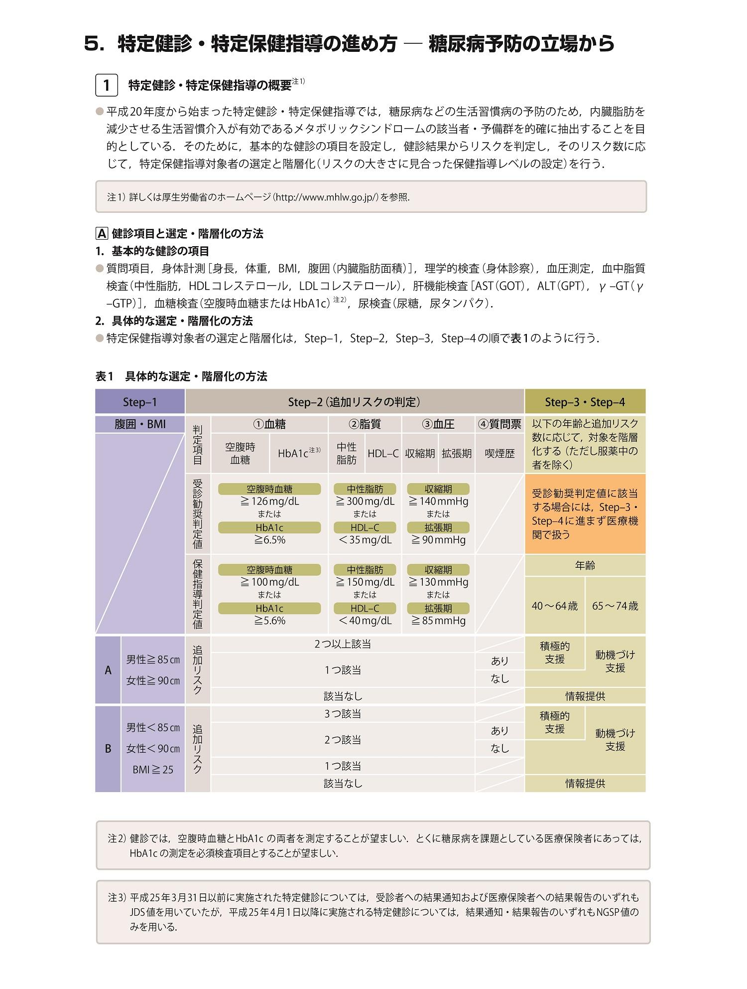 糖尿病治療ガイド2018-2019(抜粋)[11]